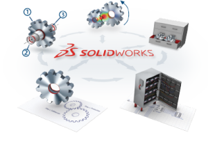 solidworks-ecosystem